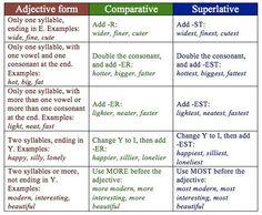 Adjetiveform -comparative - superlative