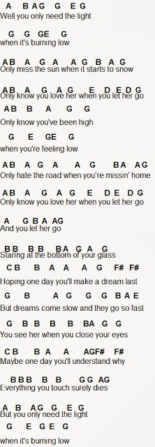 Let Her Go Chords On The Guitar images