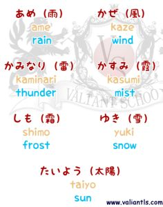 Weather words? I know a few, there should be more than these thought I would think...