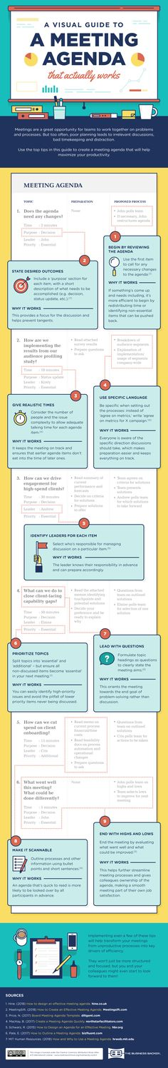 How To Create A Meeting Agenda That Actually Works [Infographic] • Girl's Guide to Project Management