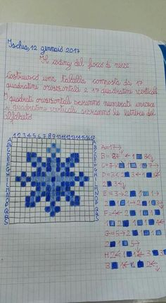 Fiocco di neve Pixel Art, School Border, Computational Thinking, Teaching Geography, Teaching Math, Graph Paper Art, Computer Coding, Coding For Kids, Math Art