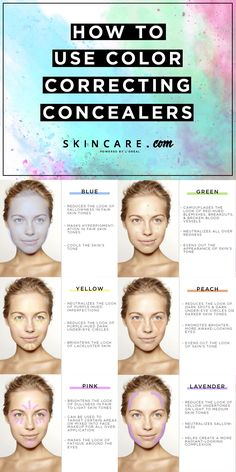 Want to know the right way to use color correcting concealers? From covering up your dark under-eye circles to hiding redness from blemishes to getting rid of sallow skin, we share a step-by-step guide to color correcting concealers, here. look tips Concealer Tips, Color Correcting Concealer, Corrector Makeup, Color Correcting Guide, Best Under Eye Concealer, How To Apply Concealer, Makeup Ideas, Makeup Tips, Natural Makeup