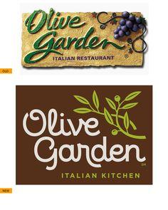 1000 images about design logo evolution on pinterest evolution famous logos and logos for Olive garden san bernardino ca