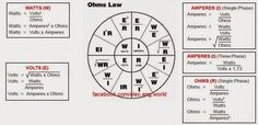 How+to+Get+Volt%2C+Ampere%2C+and+Ohm+in+Different+Laws.jpg (945×459)