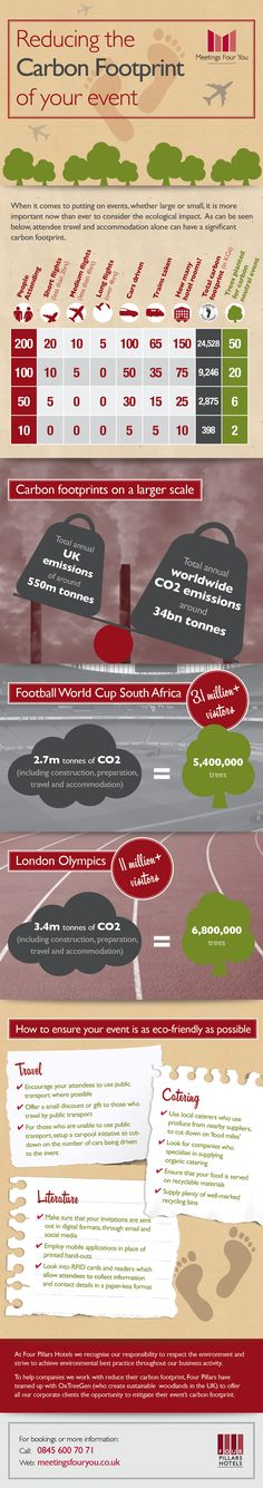 Reducing The Carbon Footprint Of Your Event Infographic You are in the right place about Reduce carbon footprint ideas Here we offer you the most beautiful pictures about the Reduce carbon footprint t Reducing Carbon Footprint, Recycling Facts, Event Marketing, Environmental Issues, Sustainable Living, Sustainable Tourism, Corporate Events, Climate Change, Event Planning