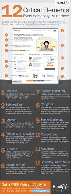 12 Critical Elements for a Web home page - great infographic from Hubspot. Learn even more through this website checklist for B2B technology companies: http://info.trewmarketing.com/website-checklist-evaluate-your-b2b-technical-website