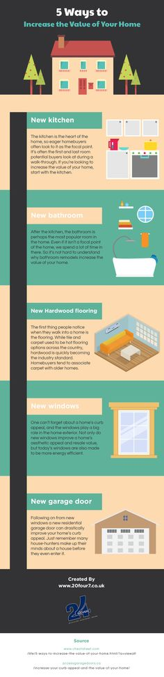 5 Ways to Increase the Value of Your Home #Infographic