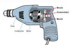 Image result for inside parts of electric makita drill machine