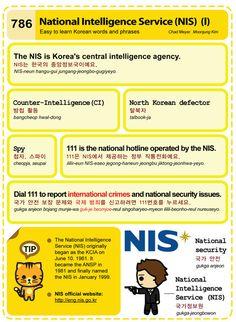 물음표 느낌표 ... 마침표™ 그리고 예향(睿響) Easy to Learn Korean Language 781 ~ 790