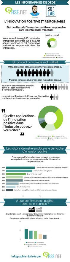 [Infographie] L'Innovation Positive s'invite au Coeur des Entreprises Françaises