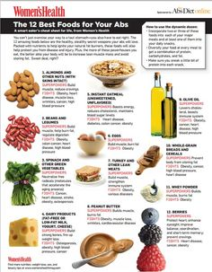12 Belly Fat Fighting Foods via @Alissa Evans Evans Evans Linkletter