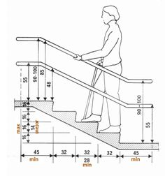 Home Stairs Design, Foyer Design, Space Saving Staircase, Barn Door Hinges, Factory Architecture, Tiny House Stairs, Pub Interior, Stair Detail, Building A Container Home