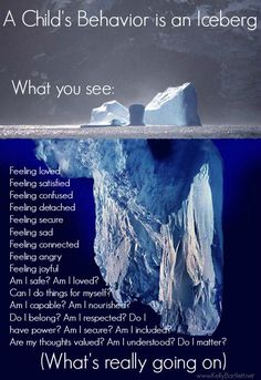 """Behavior is an Iceberg Behavior is an Iceberg,Special Education Ideas What you see is only a small part of what's really there. Like an iceberg, the bulk of behavior's """"mass"""" is found below the. Behaviour Management, Classroom Management, Coaching, School Social Work, Kids Behavior, Student Behavior, Classroom Behavior, School Psychology, Emotions In Psychology"""