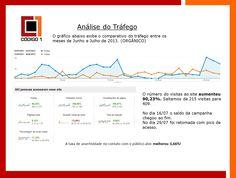 Com ajustes de #SEO e #anúncios no #google #adwords o site de um de nossos clientes registra AUMENTO de 90,23% no número de visitas e AUMENTO de 5,66% na assertividade com o público-alvo!  Como está o site de sua empresa?  Fale conosco: http://www.codigo1ti.com.br/servicos/acompanhamento-e-gestao-estrategica