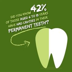 Dentaltown - Did you know 42% of those aged 6 to 19 years have had cavities in their permanent teeth? ADA fluoride toothpaste recommendations for kids under 3. Dentaltown Pediatric Dentistry http://www.dentaltown.com/MessageBoard/thread.aspx?s=2&f=136&t=221489&pg=1&r=3893697. #Dentist #Dentistry #Dental