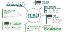Sas Analytics, Sas Software, Engagement Emails, Population Health Management, Knowledge Worker, Business Intelligence, Data Science, Big Data, Machine Learning