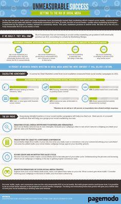 Socialmedia ROI #infographic via @artificialtwit