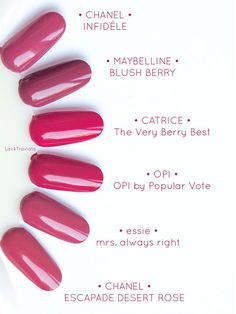 Vergleich / comparison OPI • OPI by Popular Vote • Washington D.C. Collection fall 2016