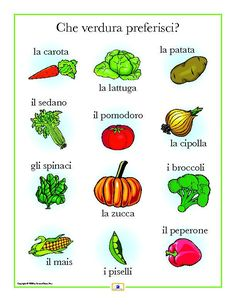 French Vegetables Poster - Italian, French and Spanish Language Teaching Posters French Flashcards, French Worksheets, French Language Lessons, Spanish Language Learning, Italian Lessons, French Lessons, French Class, French Teacher, Teaching French