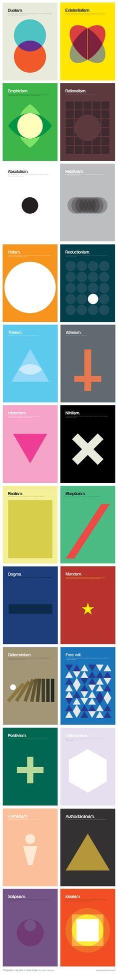 Corrientes Filosoficas en carteles minimalistas