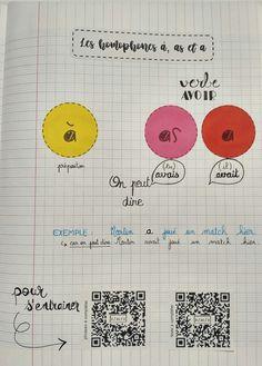 Leçon à mémoire visuelle sur les homophones à, as et a – Tablettes & Pirouettes Les Homophones, Bullet Journal, Verb To Have, Grammar