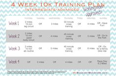 My Squeaky Sneakers - 4-Week-10k-Training-Plan