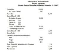 Learn the Basics of Preparing an Income Statement: Merchandising Business Income Statement