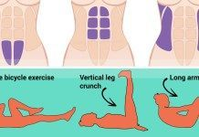 5 Workouts to Get Flat and Toned ABS at Home