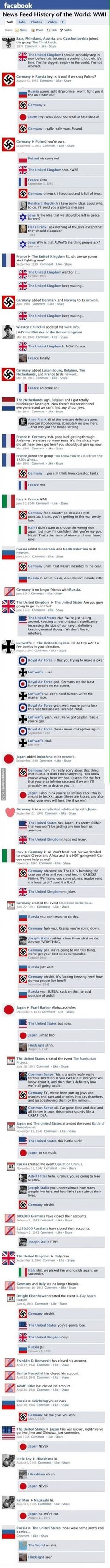 WWII if FB had existed… some DARK humor, but hey, helpful for studying European History!