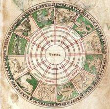 Le quadrature del lunedì: quando le idee non bastano ad amare - Notizie astrologiche - Astrologando: l'Oroscopo di MarieClaire.it