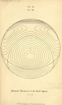 love those crossed lines, and wood evolves...A treatise on electricity and magnetism