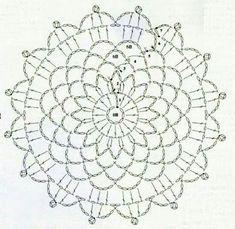 Anabelia craft design: 15 minutes made crochet doilies, free pattern Crochet Motifs, Crochet Chart, Crochet Doilies, Crochet Flowers, Mandala Crochet, Crochet Round, Crochet Home, Love Crochet, Doily Patterns