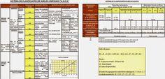 Clasificación de suelos por los métodos Unificado SUCS y AASHTO - #Mecanicadesuelos, #PlanillasExcel, #Isoluciones