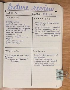Before you that overwhelm you, check out how to start a bullet journal. Bullet Journal Teacher, Bullet Journal How To Start A, Bullet Journal Lettering Ideas, Mind Map Template, Notes Template, College Organization, Book Organization, School Study Tips, School Tips