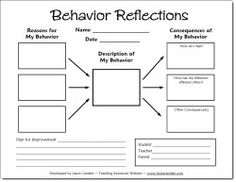 Free behavior reflections graphic organizer