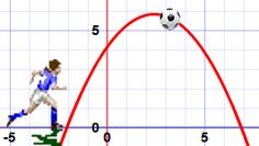 What is a quadratic equation? Getting back down to the basics.