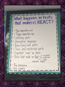 The Teacher Studio: Learning, Thinking, Creating: Reacting to Text