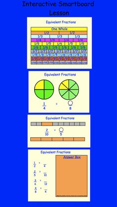 Interactive Smartboard Lesson on Fractions. 7 pages.  $