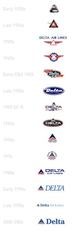 Airlines logos