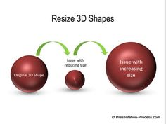 Learn to Resize 3D in PowerPoint only at Presentation Process