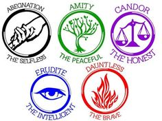 I got: Divergent! What Divergent Faction Are You?