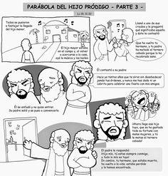 Dibujos Para Catequesis PARABOLA DEL PADRE MISERICORDIOSO O HIJO PRODIGO PARTE 3