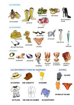 LES DIFFÉRENTS TYPES DE CHAPEAUX AUTRES UN CHAPEAU UNE CASQUETTE UN BONNET UN PYJAMA UNE ROBE DE CHAMBRE UN SURVÊTEMENT ... French Language Lessons, French Language Learning, French Lessons, French Expressions, French Teaching Resources, Teaching French, French Sentences, Learn To Speak French, French For Beginners