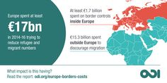 Infographic shows Europe is spending billions to keep refugees & migrants…