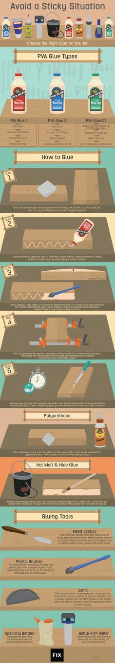 A little glue is needed in most woodworking projects, but how do you know which one to use? Learn the different varieties of wood glue, and how to choose which you'll need to complete your next masterpiece!