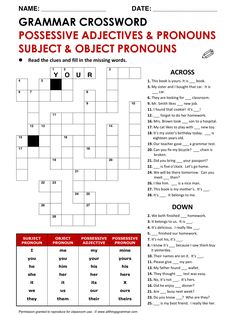 English Grammar Possessive Adjectives & Pronouns / Subject & Object…