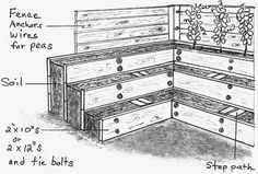 Tiered Planter on Pinterest Planters Gardening and