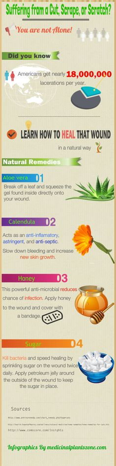 Natural Remedies For Cuts, Scrapes & Scratches: http://medicinalplantszone.com/natural-remedies-for-cuts-scrapes-and-scratches.html