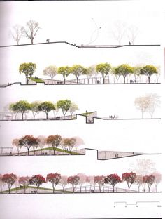 Final Project Landscape Architecture Studio - Famous Last Words Landscape Architecture Drawing, Architecture Graphics, Architecture Board, Landscape Drawings, Landscape Plans, Urban Landscape, Landscape Design, Architecture Design, Classical Architecture