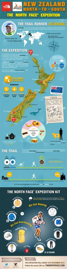 Read the Infographics on The North Face Te Araroa,, Jez Bragg running expedition.